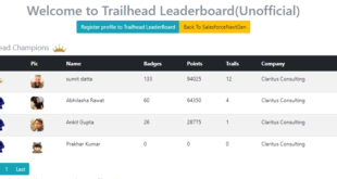 Trailhead Leaderboard (Unofficial)